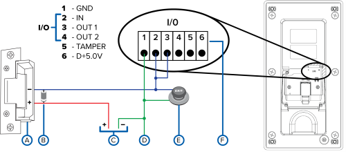 Wiring the Video Intercom to a Door StrikeAvigilon